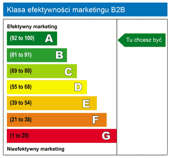 Efektywny-Marketing
